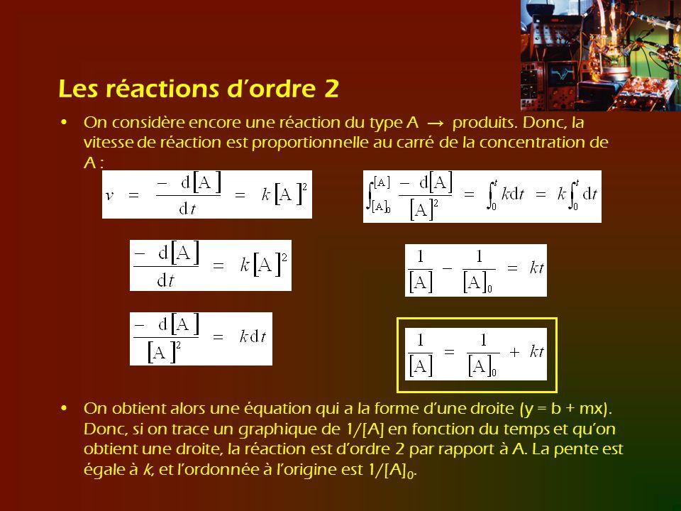 Les réactions d'ordre 2