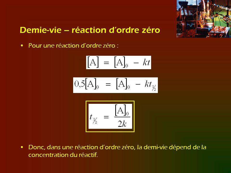 Demie-vie – réaction d'ordre zéro