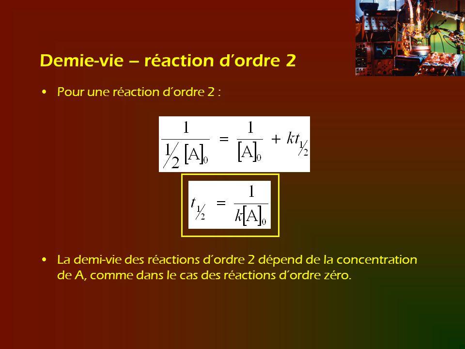 Demie-vie – réaction d'ordre 2