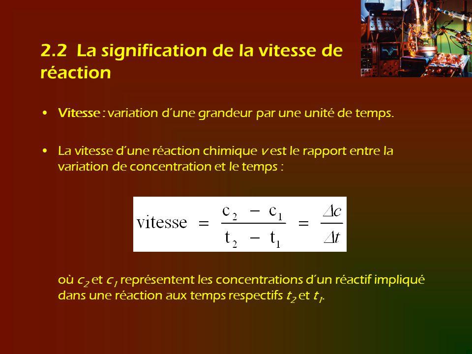 2.2 La signification de la vitesse de réaction