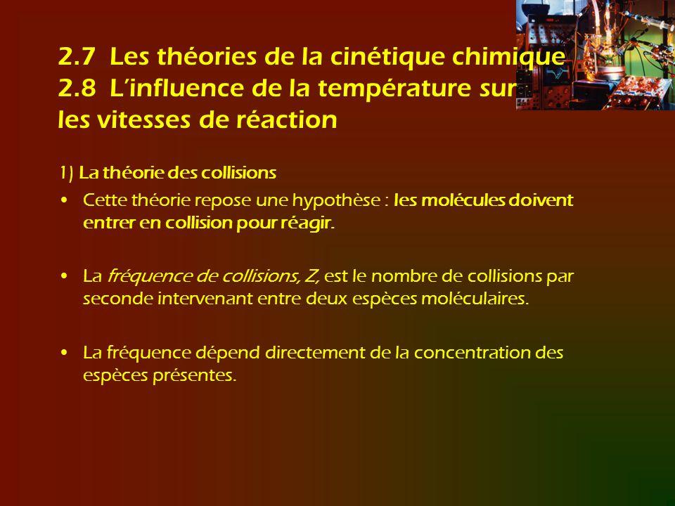 2. 7 Les théories de la cinétique chimique 2
