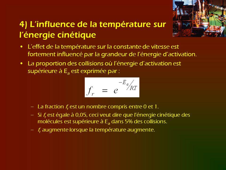 4) L'influence de la température sur l'énergie cinétique