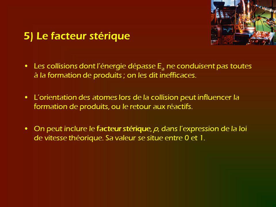 5) Le facteur stérique Les collisions dont l'énergie dépasse Ea ne conduisent pas toutes à la formation de produits ; on les dit inefficaces.