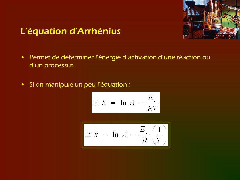 L'équation d'Arrhénius