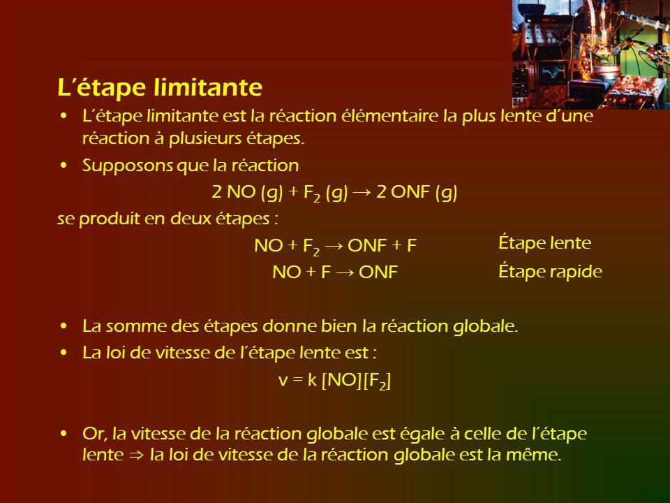 L'étape limitante L'étape limitante est la réaction élémentaire la plus lente d'une réaction à plusieurs étapes.