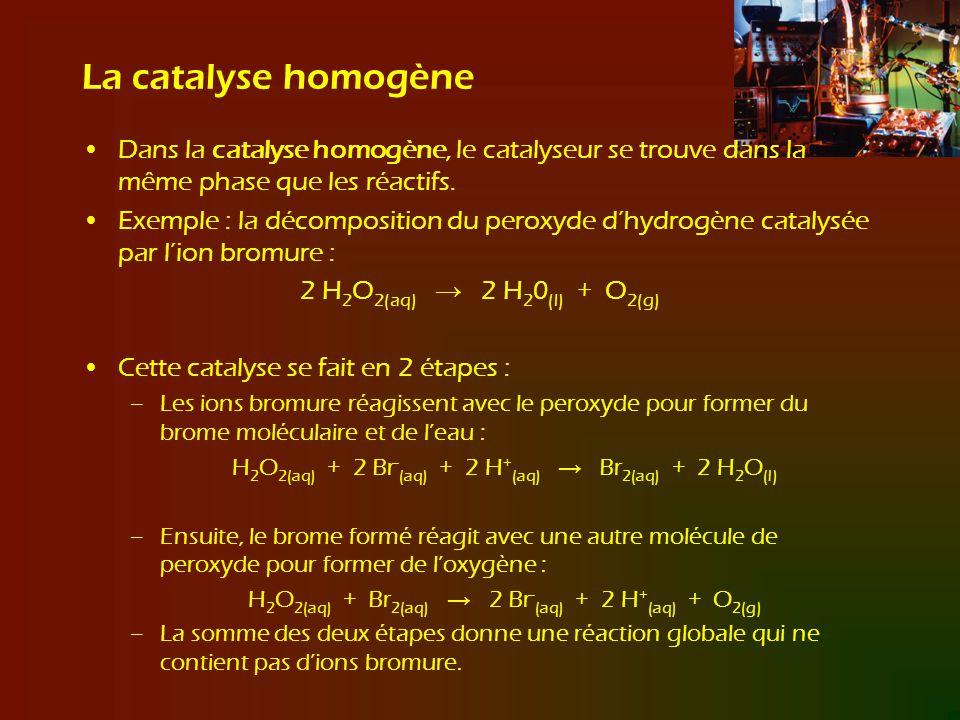 La catalyse homogène Dans la catalyse homogène, le catalyseur se trouve dans la même phase que les réactifs.
