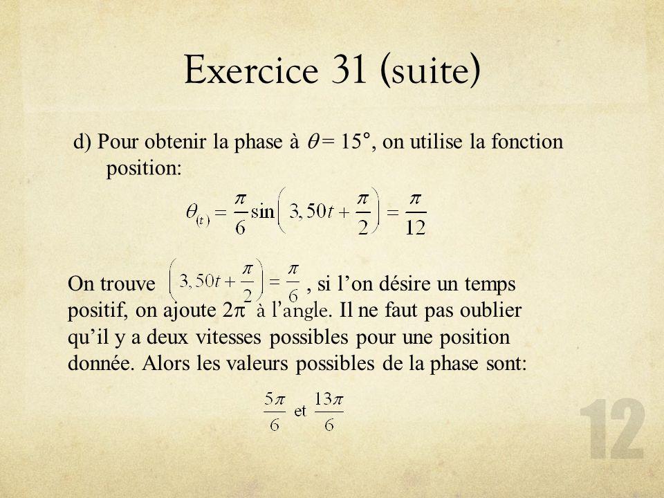 Exercice 31 (suite) d) Pour obtenir la phase à q = 15°, on utilise la fonction position: