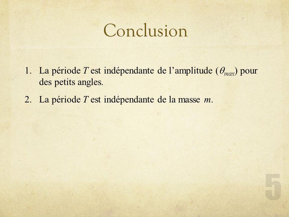 Conclusion La période T est indépendante de l'amplitude (qmax) pour des petits angles.