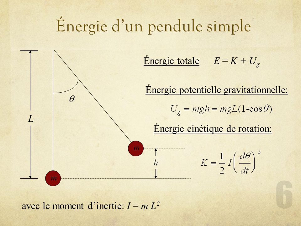 Énergie d'un pendule simple