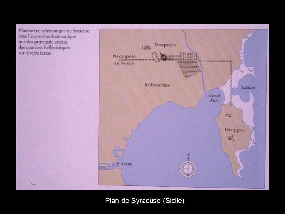 Plan de Syracuse (Sicile)