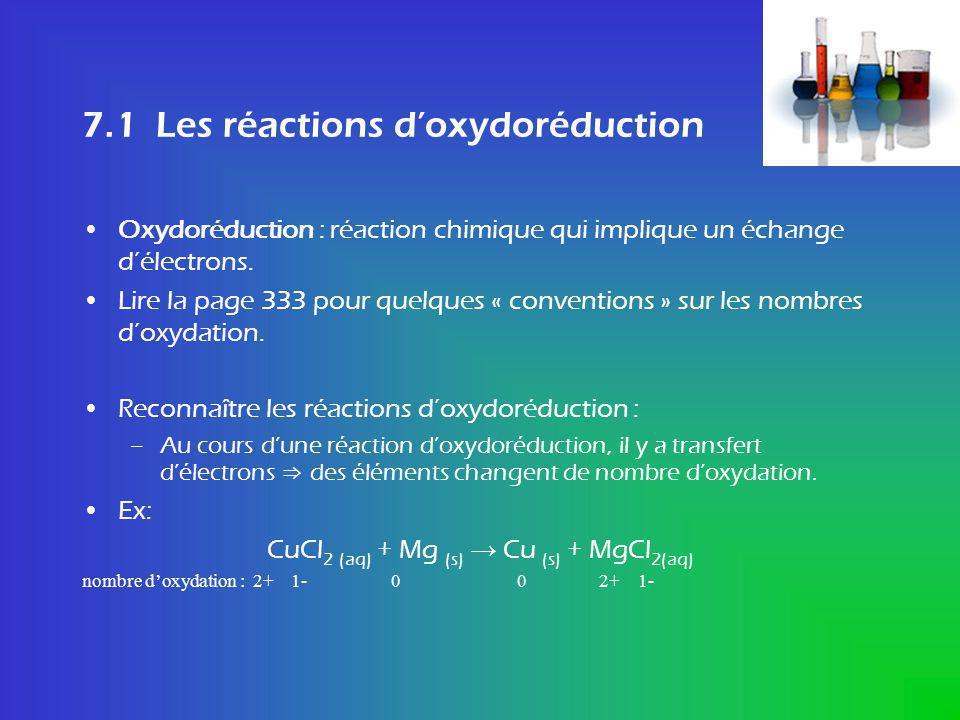 7.1 Les réactions d'oxydoréduction
