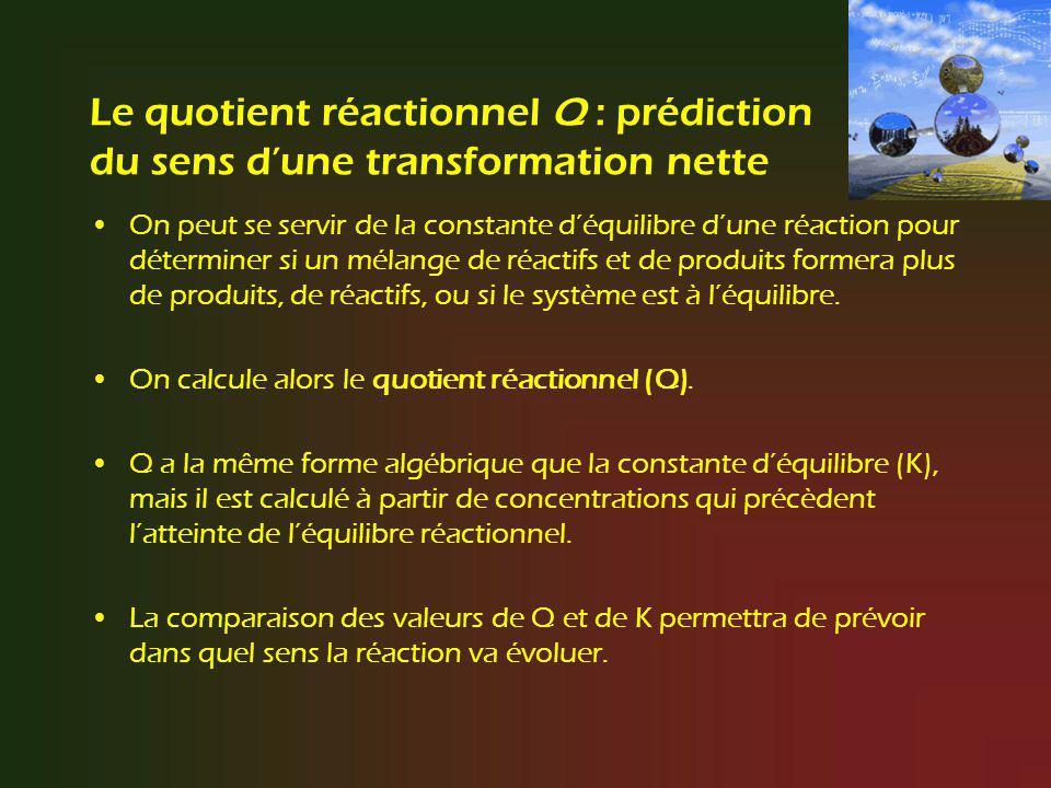 Le quotient réactionnel Q : prédiction du sens d'une transformation nette