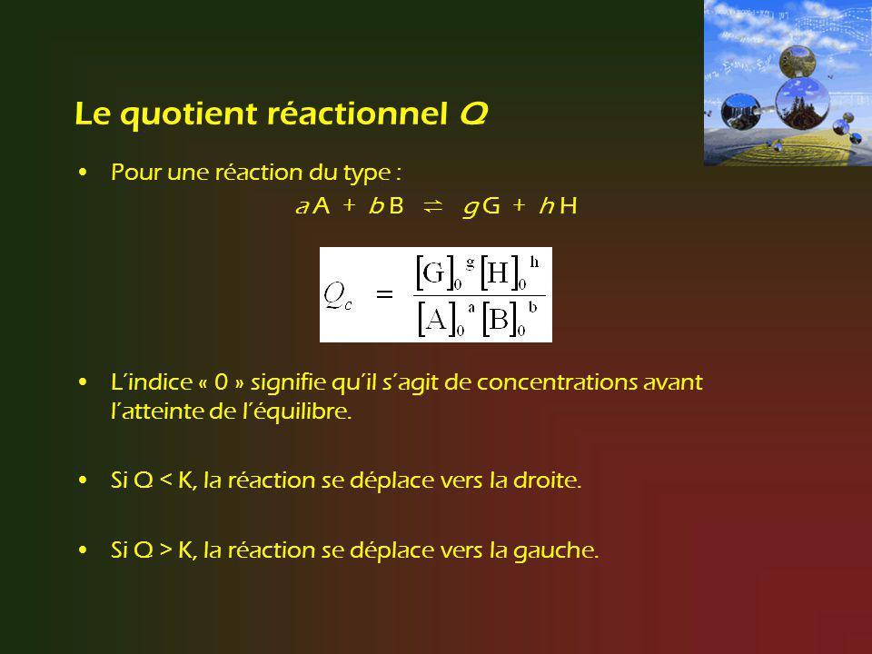 Le quotient réactionnel Q