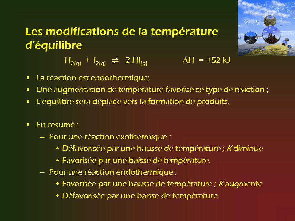 Les modifications de la température d'équilibre