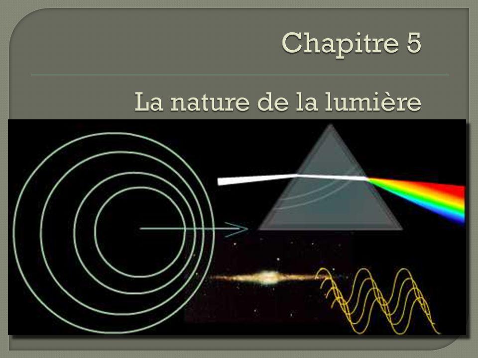 Chapitre 5 La nature de la lumière