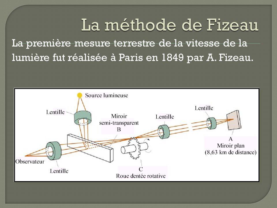 La méthode de Fizeau La première mesure terrestre de la vitesse de la lumière fut réalisée à Paris en 1849 par A.