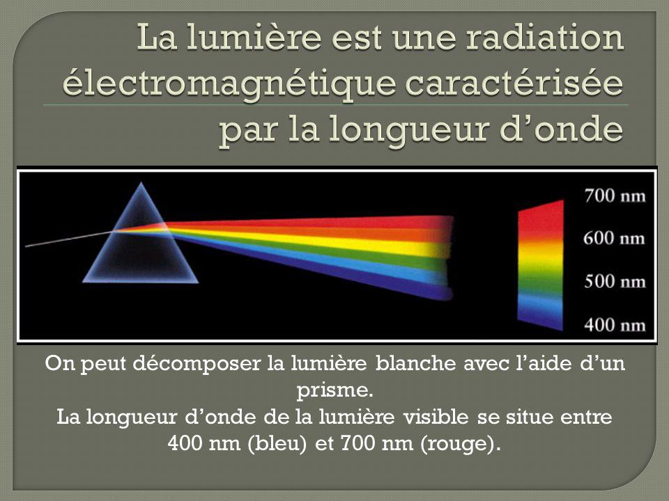 La lumière est une radiation électromagnétique caractérisée par la longueur d'onde