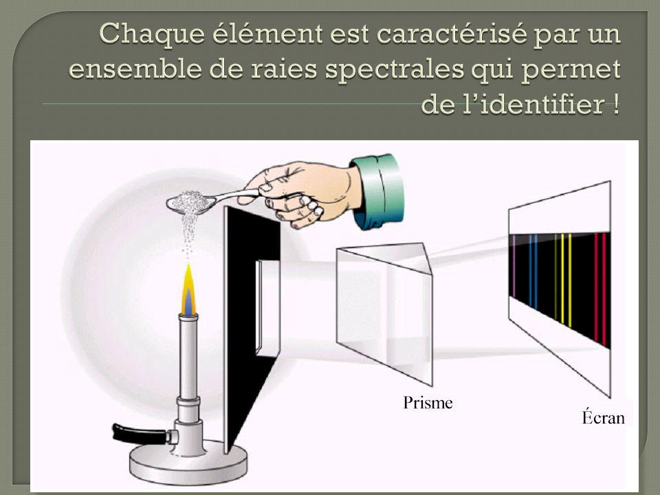 Chaque élément est caractérisé par un ensemble de raies spectrales qui permet de l'identifier !
