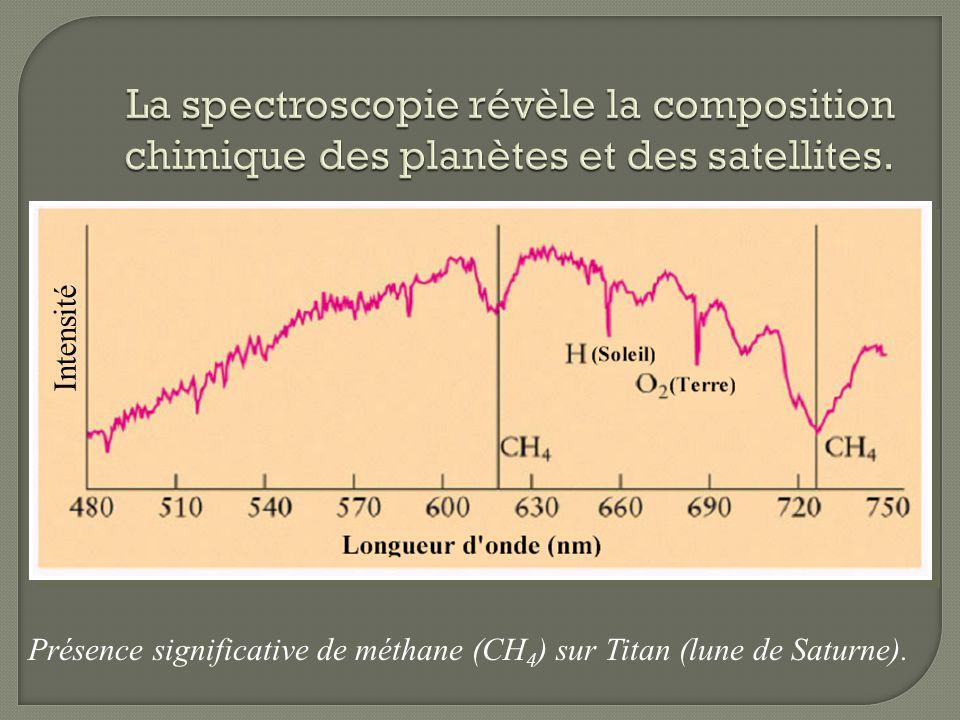 Présence significative de méthane (CH4) sur Titan (lune de Saturne).