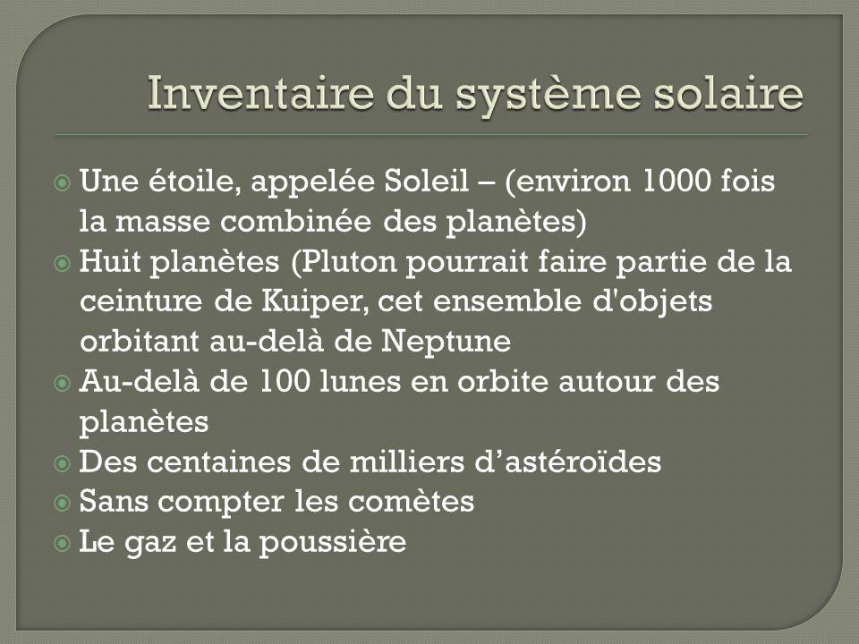 Inventaire du système solaire