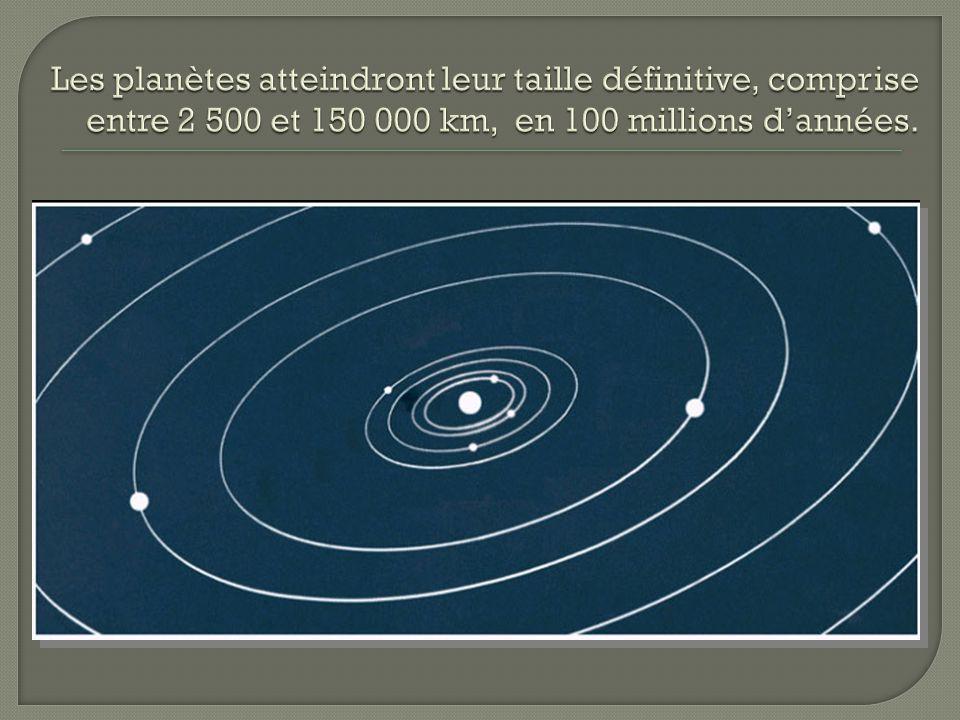 Les planètes atteindront leur taille définitive, comprise entre 2 500 et 150 000 km, en 100 millions d'années.