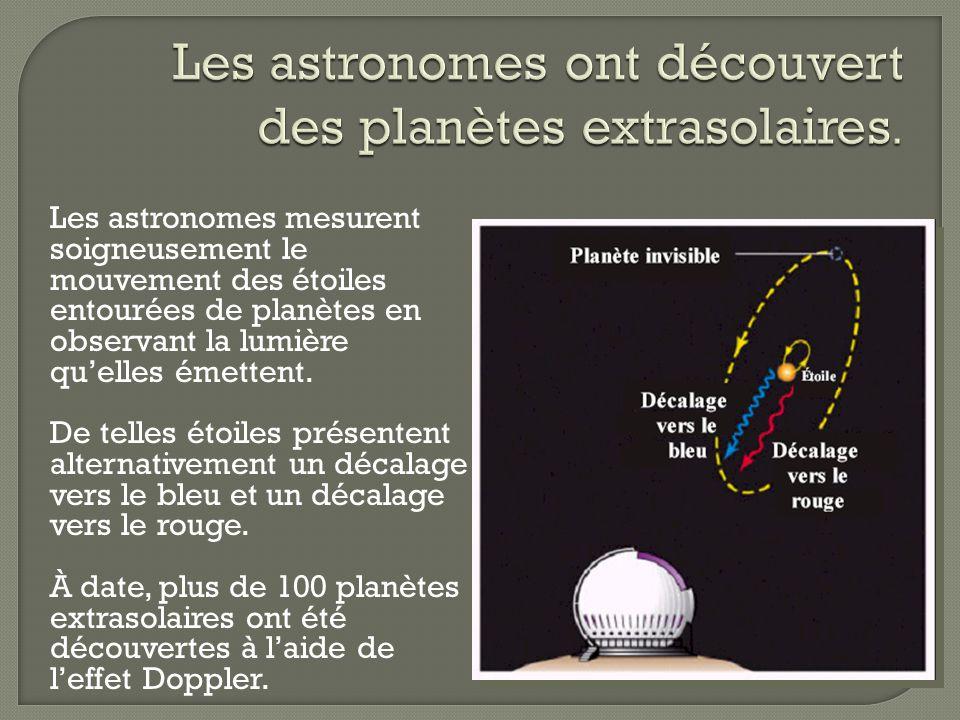 Les astronomes ont découvert des planètes extrasolaires.