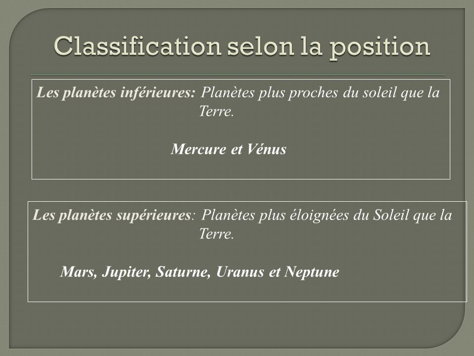 Classification selon la position