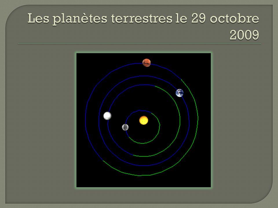 Les planètes terrestres le 29 octobre 2009