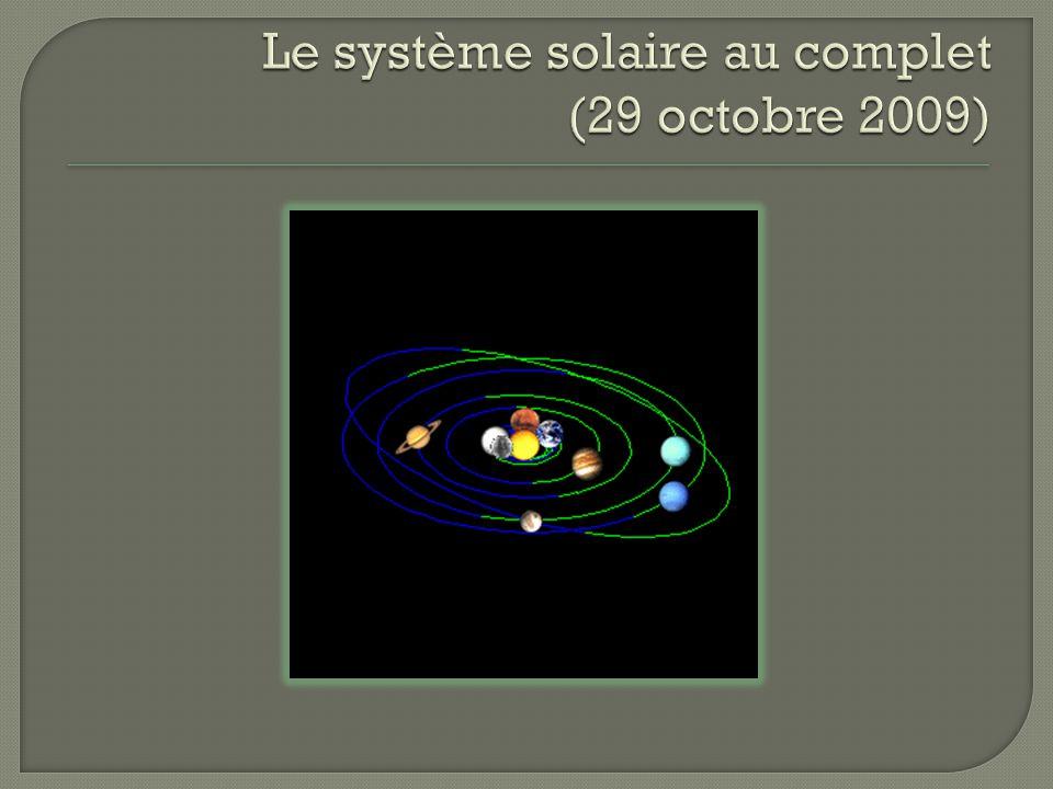 Le système solaire au complet (29 octobre 2009)