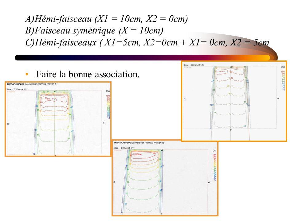 A)Hémi-faisceau (X1 = 10cm, X2 = 0cm) B)Faisceau symétrique (X = 10cm) C)Hémi-faisceaux ( X1=5cm, X2=0cm + X1= 0cm, X2 = 5cm