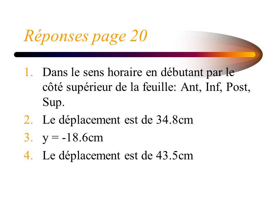 Réponses page 20 Dans le sens horaire en débutant par le côté supérieur de la feuille: Ant, Inf, Post, Sup.