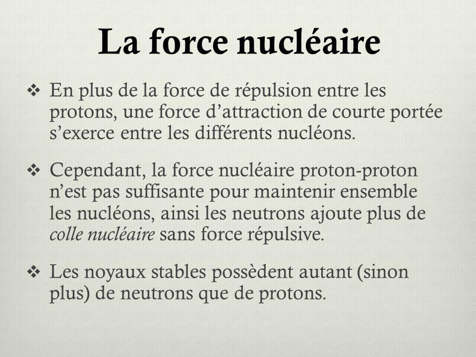La force nucléaire