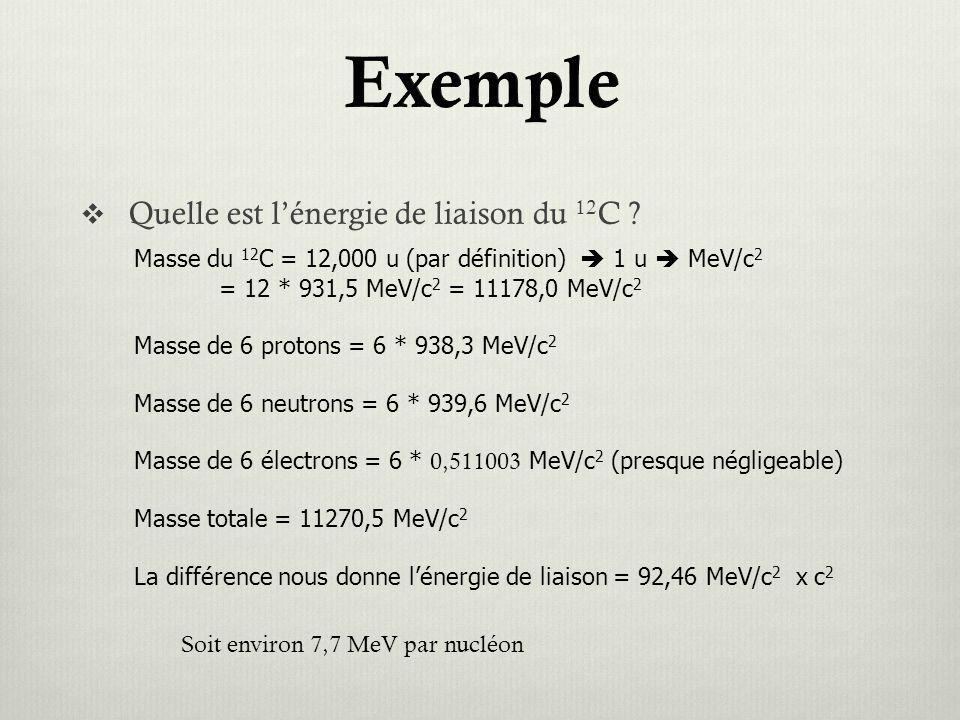 Exemple Quelle est l'énergie de liaison du 12C