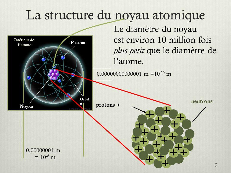 La structure du noyau atomique