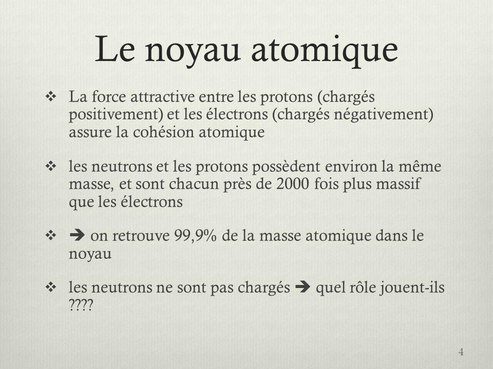 Le noyau atomique La force attractive entre les protons (chargés positivement) et les électrons (chargés négativement) assure la cohésion atomique.