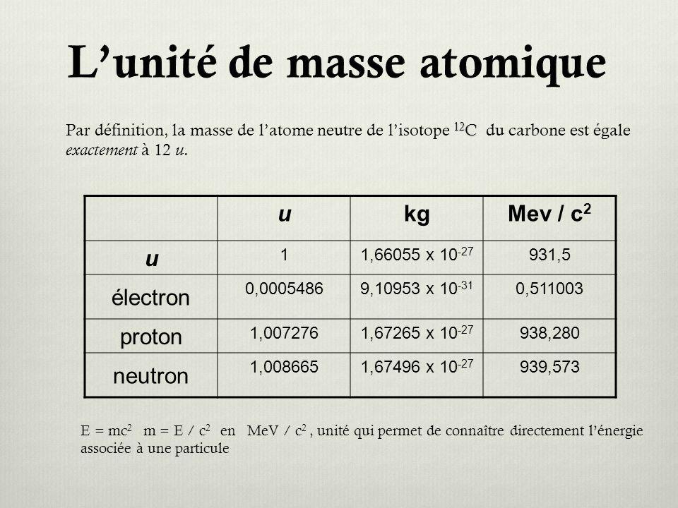 L'unité de masse atomique