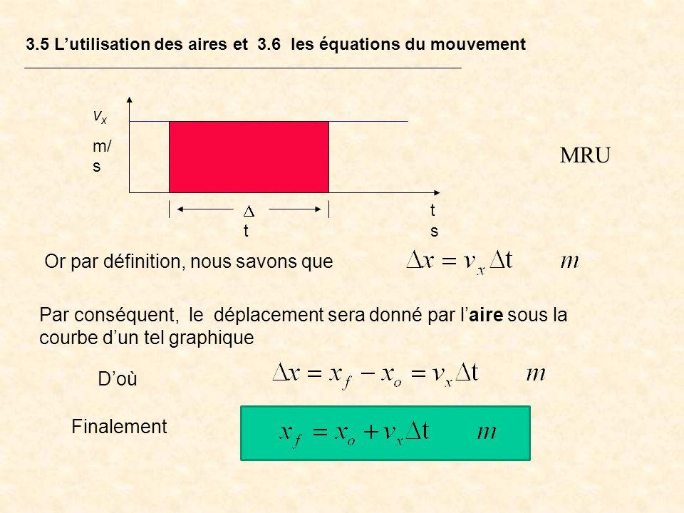 MRU Or par définition, nous savons que