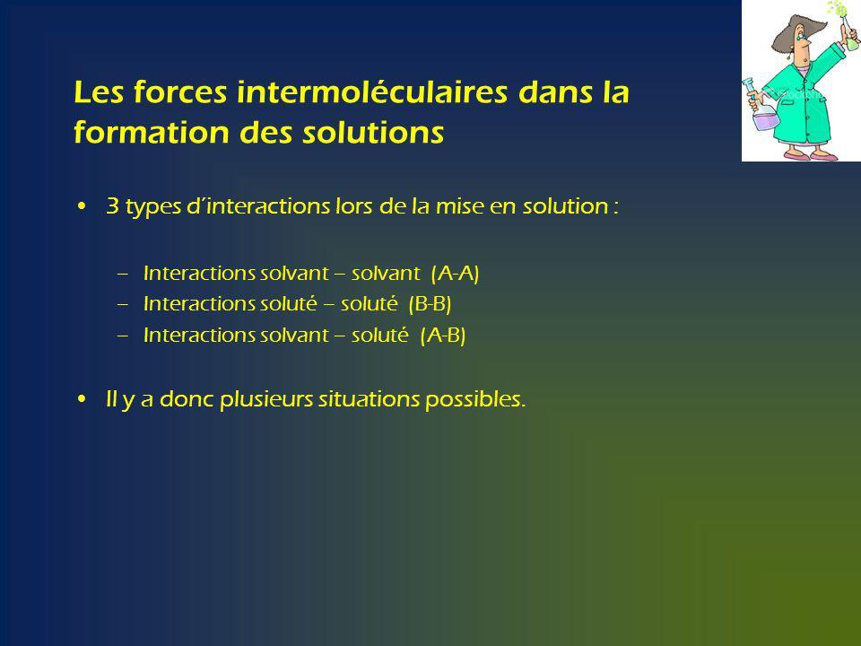Les forces intermoléculaires dans la formation des solutions