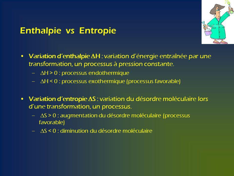 Enthalpie vs Entropie Variation d'enthalpie DH : variation d'énergie entraînée par une transformation, un processus à pression constante.
