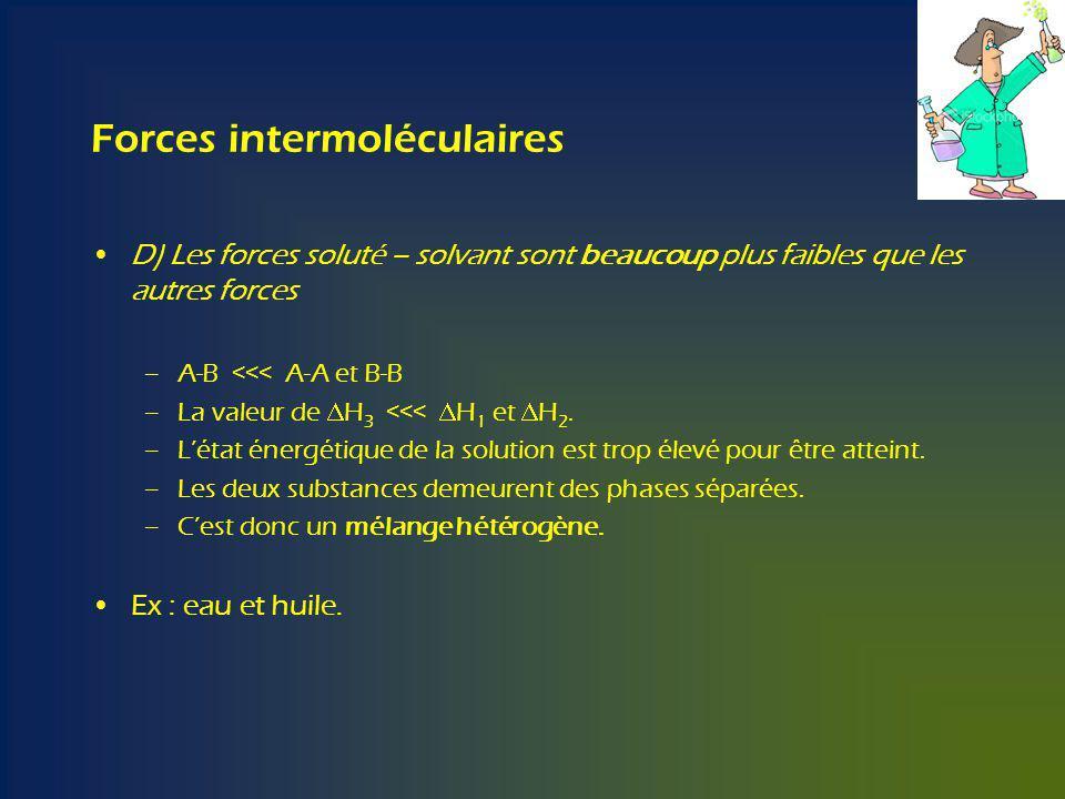 Forces intermoléculaires