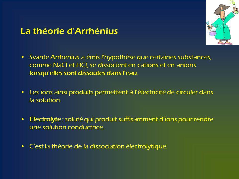La théorie d'Arrhénius