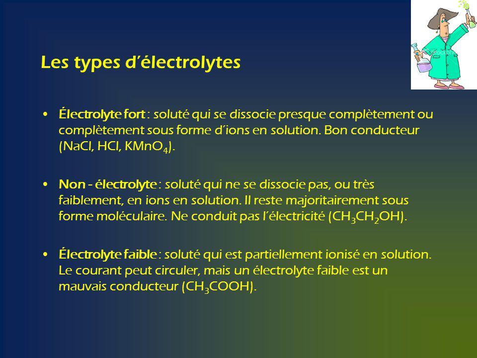 Les types d'électrolytes