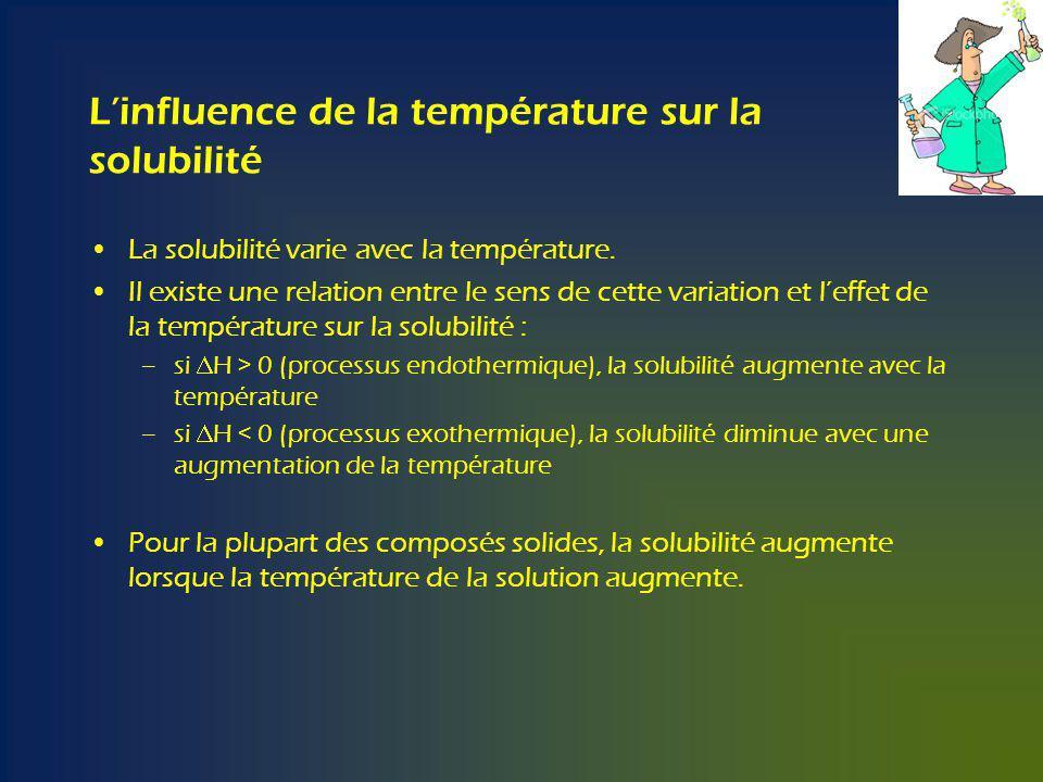 L'influence de la température sur la solubilité