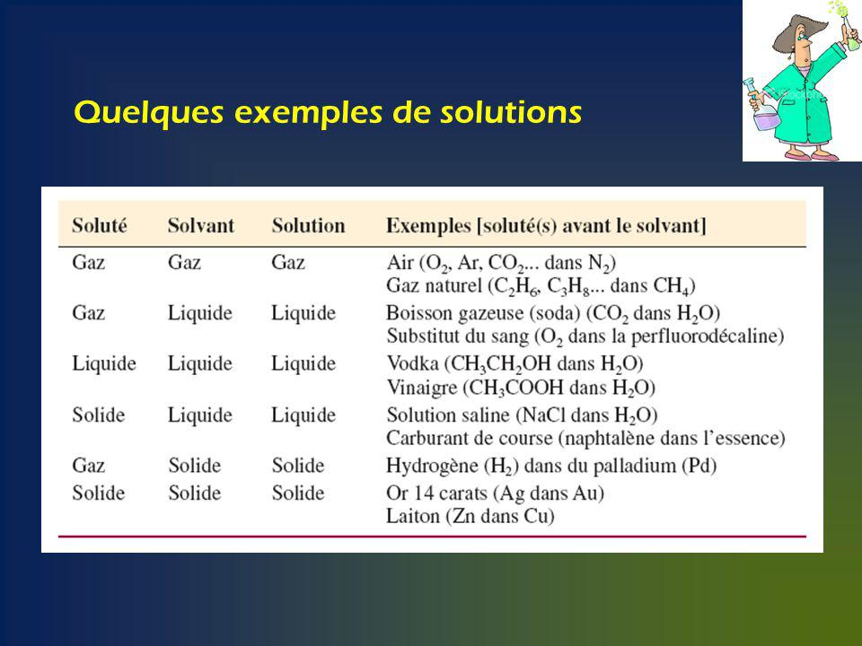 Quelques exemples de solutions