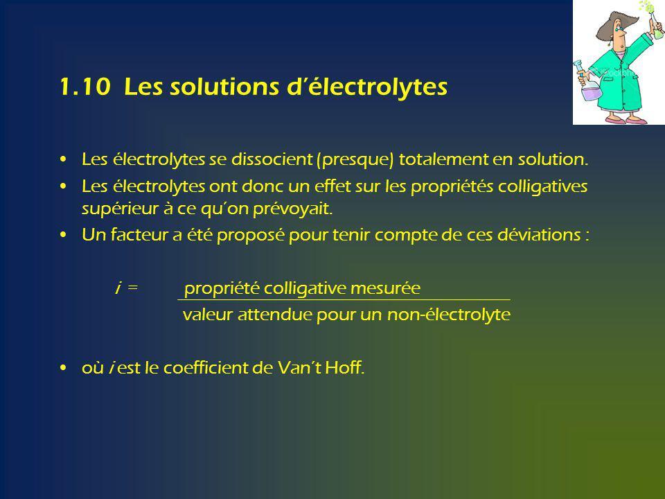 1.10 Les solutions d'électrolytes