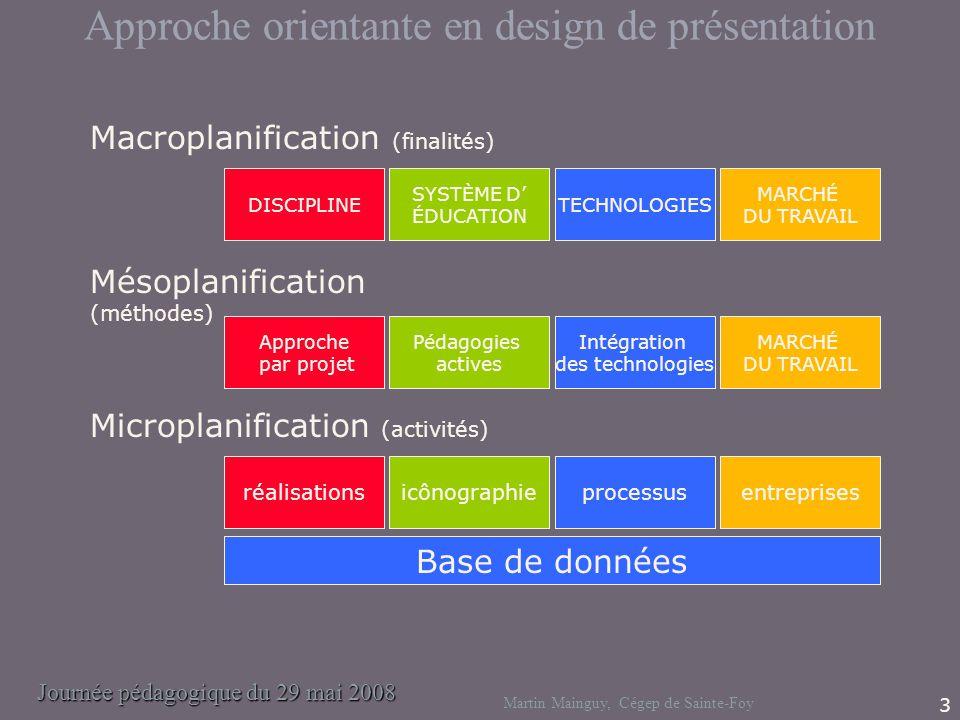 LA DISCIPLINE DU DESIGN DE PRÉSENTATION (SCHÉMA INTÉGRATEUR)