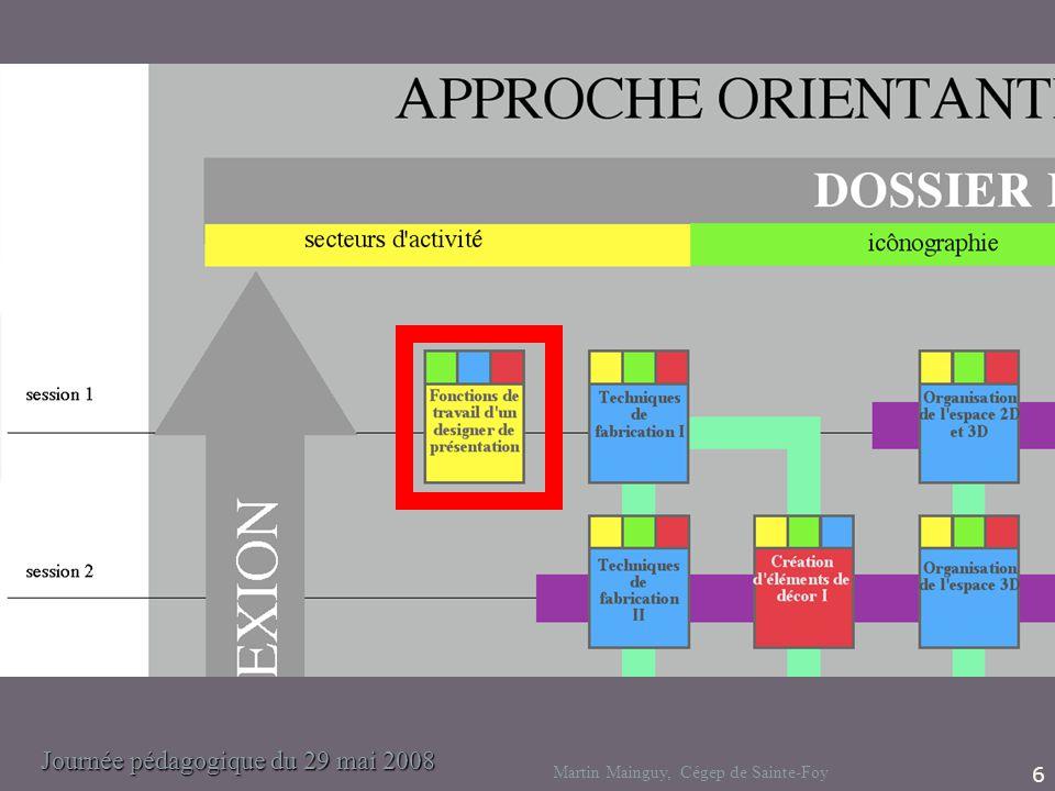 Approche orientante en design de présentation