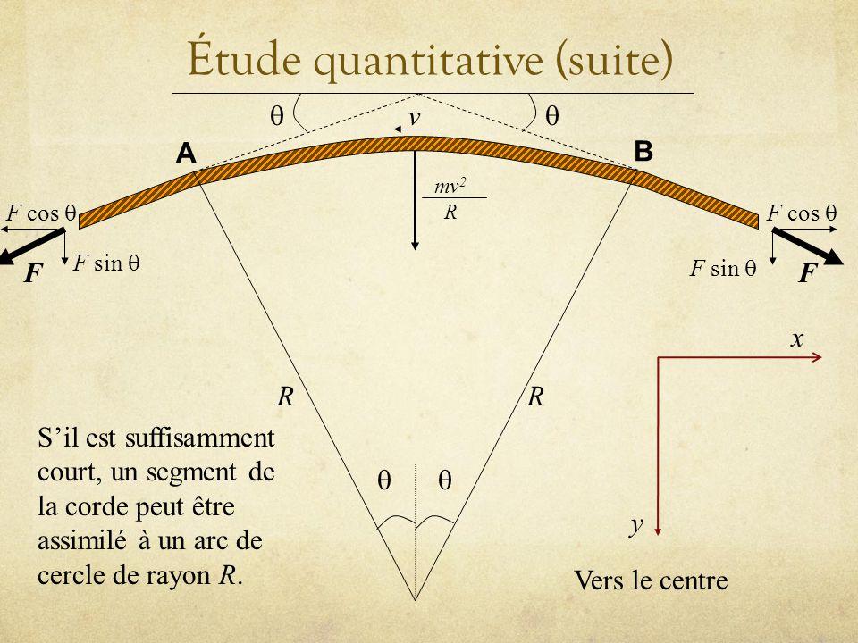 Étude quantitative (suite)