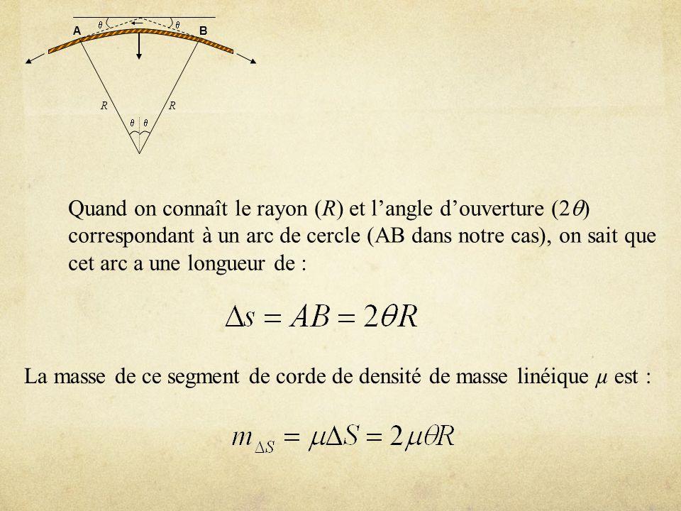 Quand on connaît le rayon (R) et l'angle d'ouverture (2)