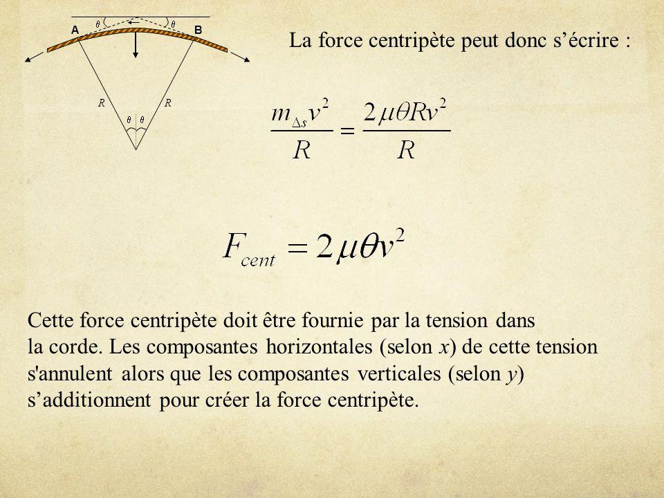 La force centripète peut donc s'écrire :